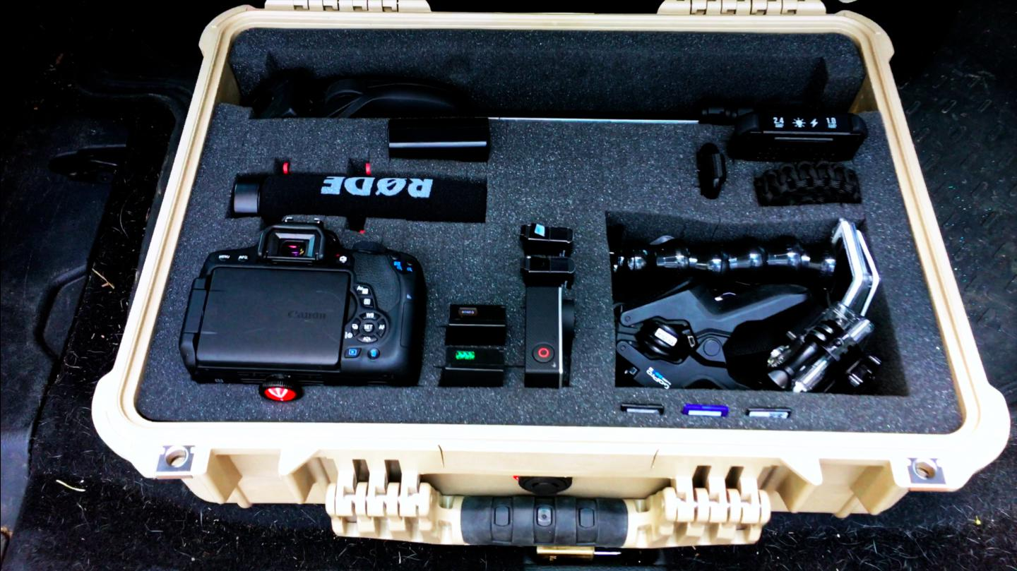 Camera Gear For YouTube Creating – My Filming Equipment Setup